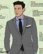 El traje perfecto para el hombre moderno